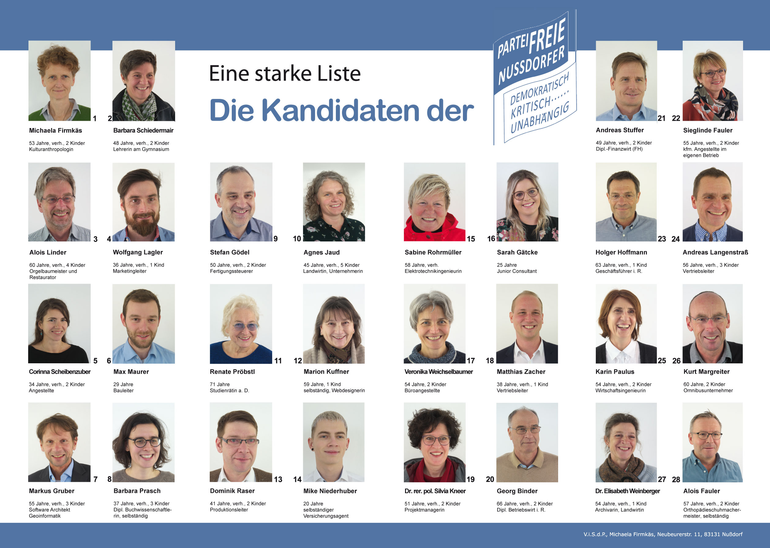 Kandidaten Kommunalwahl 2020
